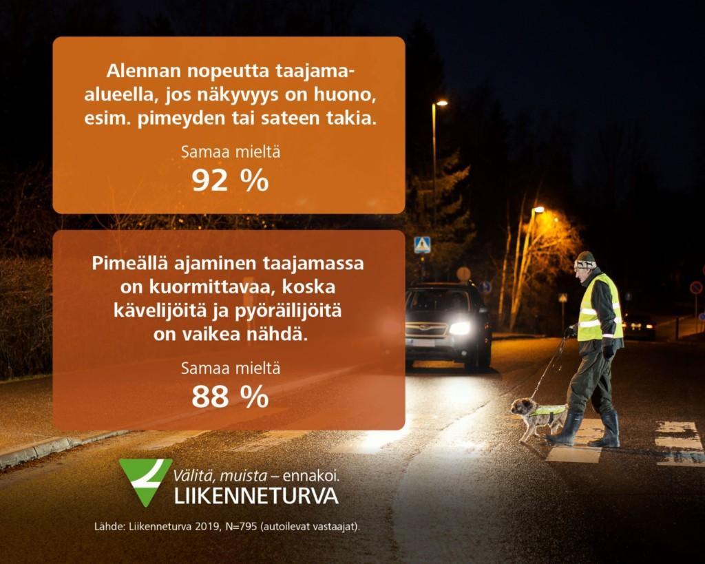 Kuvassa kyselytuloksia pimeällä liikkumisesta. Kyselyn mukaan suurin osa vastaajista pitää pimeällä ajamista taajamassa kuormittavana ja lähes kaikki vastaajat alentavat ajonopeutta näkyvyyden ollessa huono.